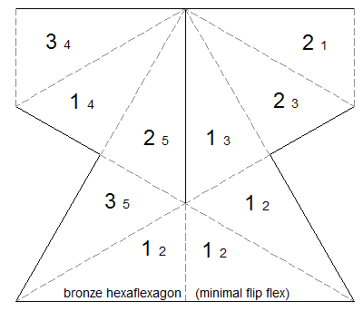 how to make a hexaflexagon with 6 sides