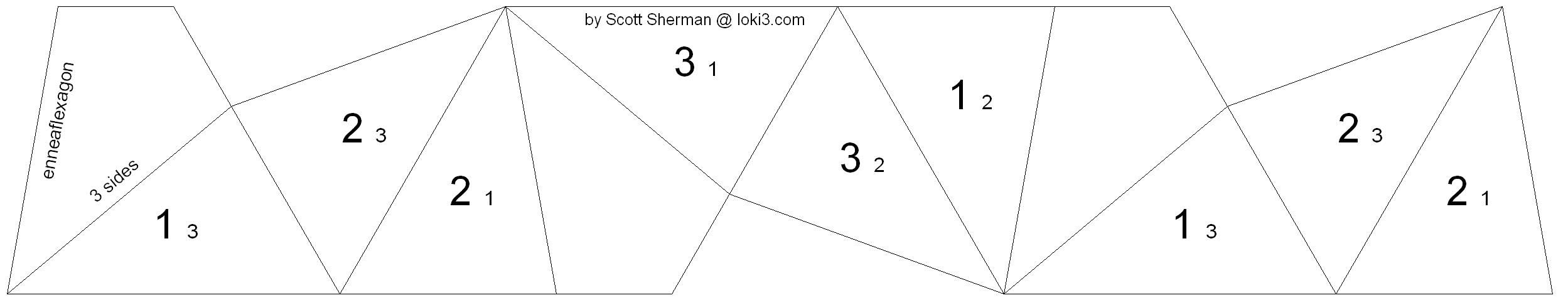 isosceles enneaflexagon and hexagonal enneaflexagon